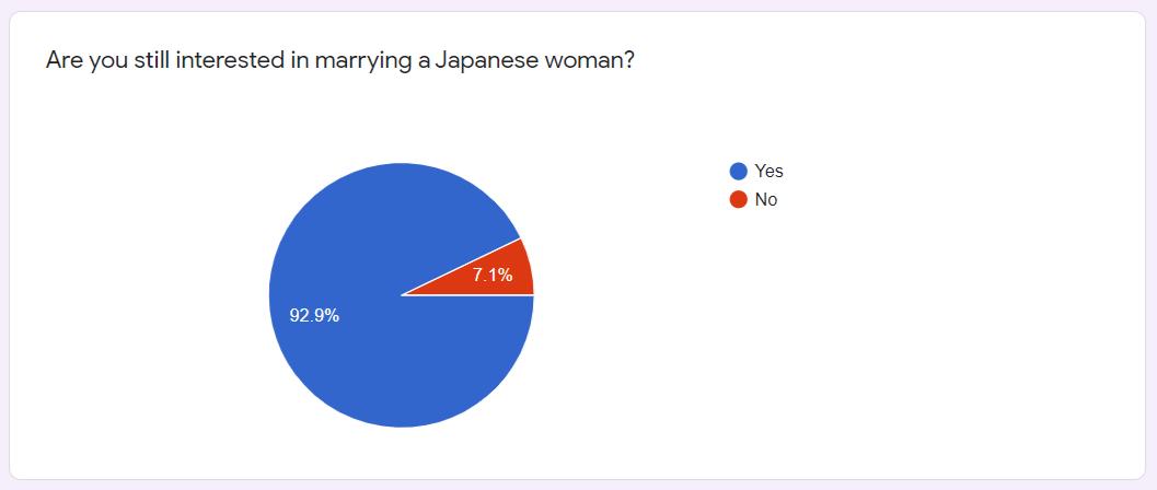 Japanese matchmaker